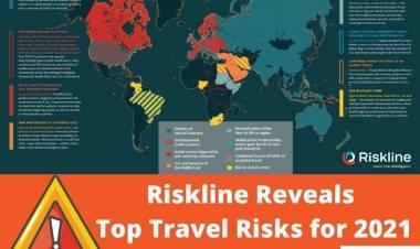 Top Travel Risks for 2021 - Reveals Riskline Study